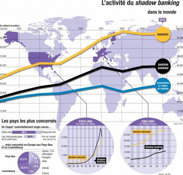 shadow-banking_620x594p.jpg
